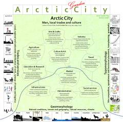 Architecture Design And Planning city planning   architecture & rock