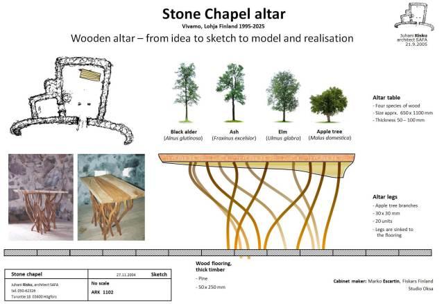 15_Architecture-Vivamo-Kivikappeli-Stone-Chapel-altar-Rock-Juhani-Risku-architect-acoustician-wooden-Marko-Escartin-Fiskars-Lohja-ash-alder-elm-apple-tree