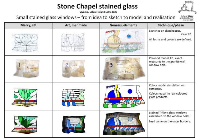 15_Architecture-Vivamo-Kivikappeli-Stone-Chapel-stained-glass-lead-came-tiffany-Rock-Juhani-Risku-architect-acoustician-Arto-Orre-Lohja
