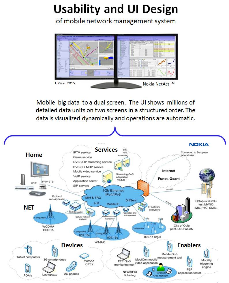 operations management of nokia Nokia seugi2003ppt / moj nokia mobile phones performance management in global operations with sas abm solutions mika ojala business analyst manufacturing solutions.