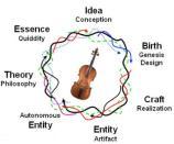 15_Architecture-Rock-Architectonic-Circle-Juhani-Risku-Architect-designer-acoustician-arkkitehtoninen-keha