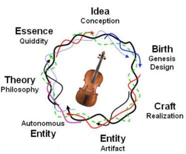 https://architecturerock.files.wordpress.com/2015/12/15_architecture-rock-architectonic-circle-juhani-risku-architect-designer-acoustician-arkkitehtoninen-keha.jpg