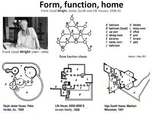 15_Architecture-Rock-Form-function-home-Frank-Lloyd-Wright-Jester-Sundt-Life-houses-1938-41