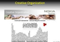15_Architecture-Rock-Juhani-Risku-architect-designer-acoustician-Creative-Organisation-Model-CrOM-overview