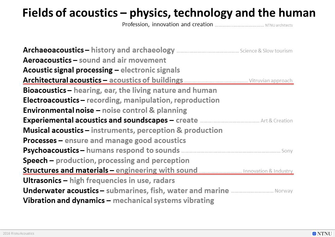 Educating acoustics architecture rock for Definition of form and space in architecture
