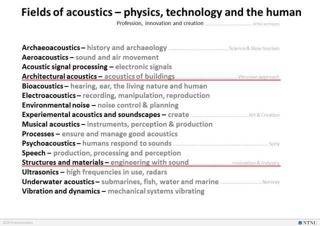 16_Acoustics-Fields-lecture-students-Juhani-Risku-architect-acoustician-NTNU-Studio-Beta