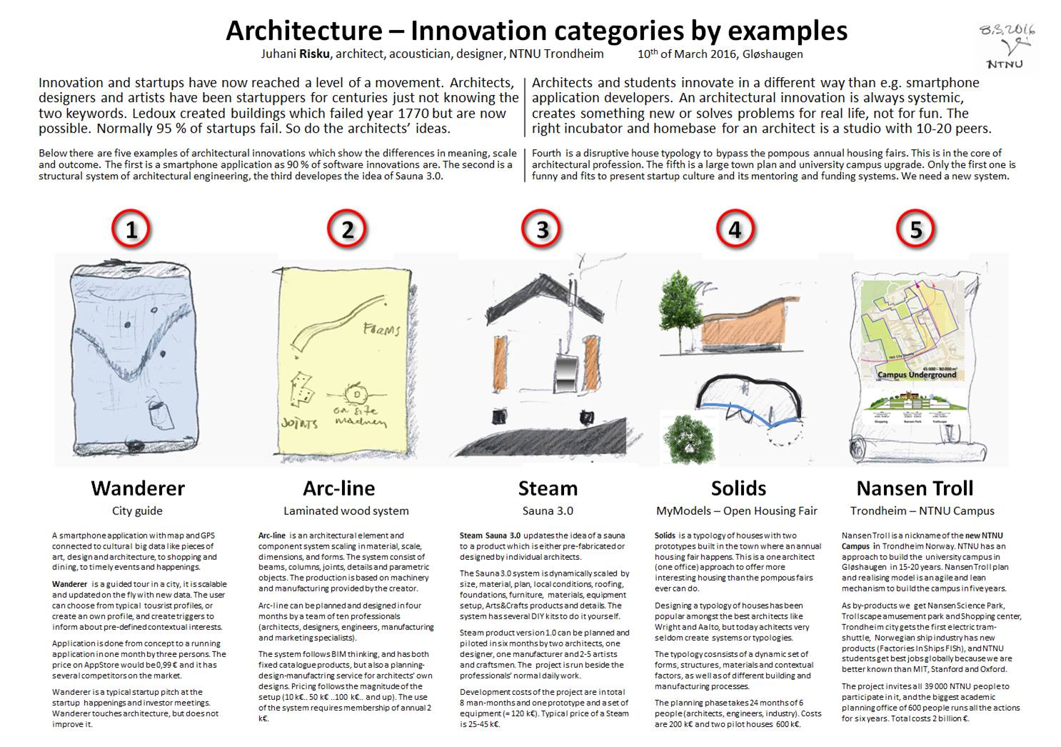 Concept creation startup scene architecture rock for Sustainable interior design products