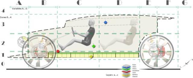 16_RodMobile-electric-car-platform-variables-layers-zones-Juhani-Risku-architect-designer-acoustician-NTNU-Trondheim-startup