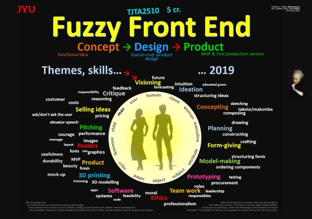 0_0_0_19_A4R-Fuzzy-Front-End-poster-upper-part-English-Black-1-JRi